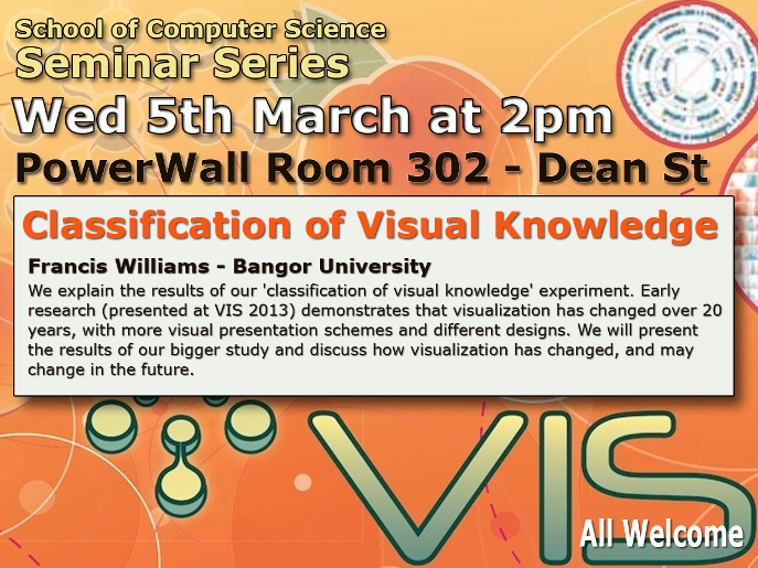 Seminar 5th March